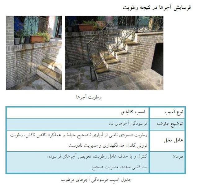 پروژه مرمت و احیای عمارت نیرالملک تهران