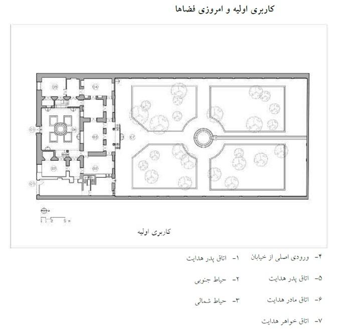 پروژه مرمت و احیای خانه صادق هدایت